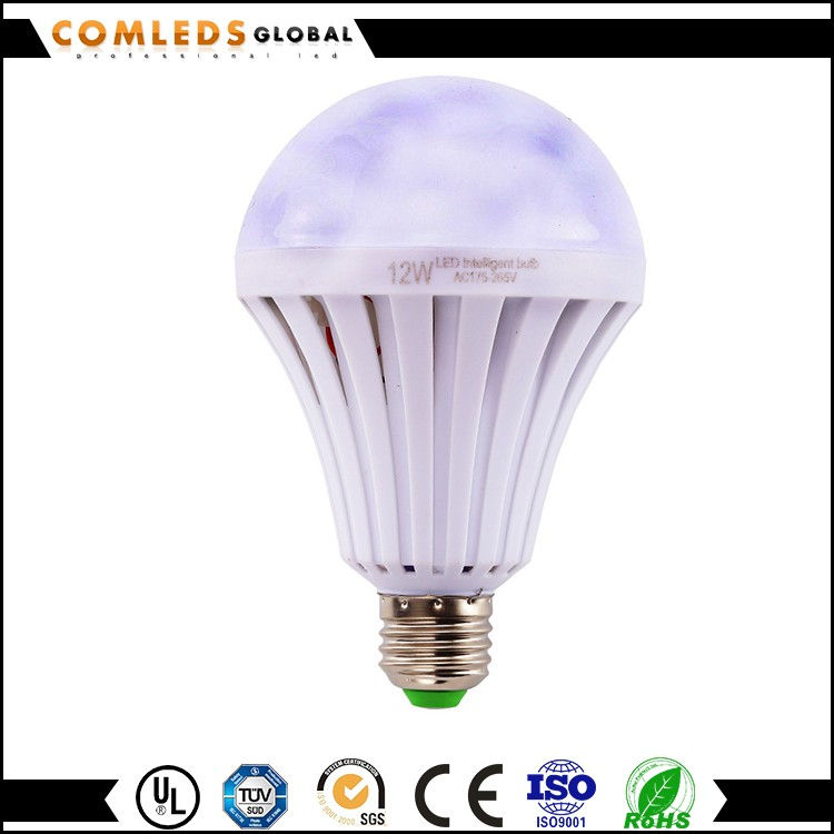 Good Quality Rechargeable Led Lamp Cheap Led Emergency Lamp Buy Led Emergency Lamp