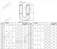 u-bolt manufacturer for pipe pipe clamp with two nuts