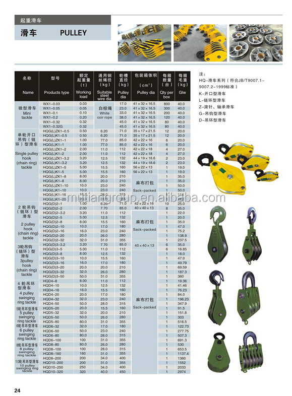 DY DOUBLE SNATCH BLOCK, Pulley block assembly, Wire rope pulley ...