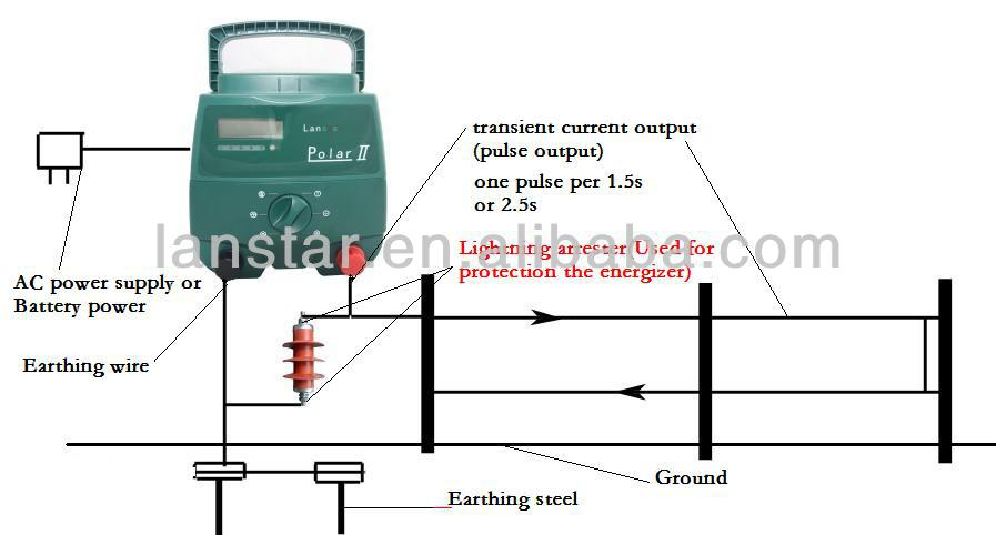Solar Powered Electric Fence Energizer For Livestock Electric Fence System  View Solar Powered