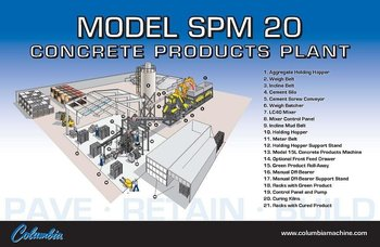 Concrete Block Production Plant