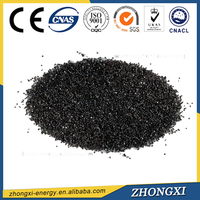 F.C.90% min Ash 8% max carbon additive made in china