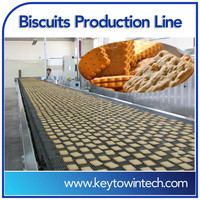 soft and hard biscuit production line