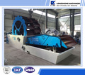 washing and recycling sand washer, bucket typed sand washer