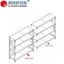 Light duty easy assembled warehouse storage shelves