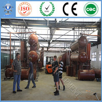 renewable energy project best price auto alarm control system recycle plastic making oil