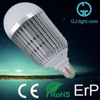 easy and simple to handle moderate price eagle eye led lamp