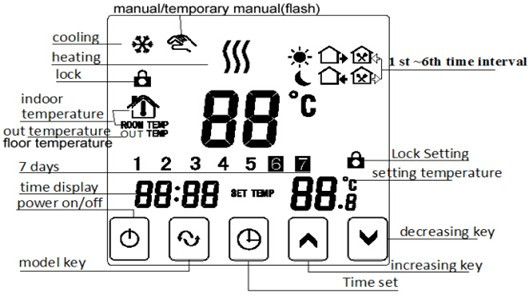 Weekly Programmable LCD 3A Room Digital Water Floor Heating Thermostat Temperature Controller Infrared Heater Manifold
