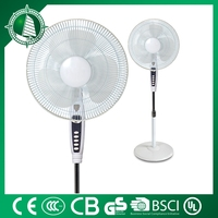 Hot selling solar stand fan with led light with CE certificate