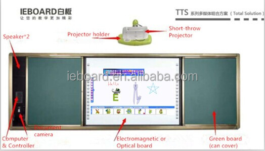 [Hot] school supplier Interactive Smart White Board,teaching system