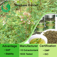Xi'an Pincredit Produced Bluish Dogbane Extract