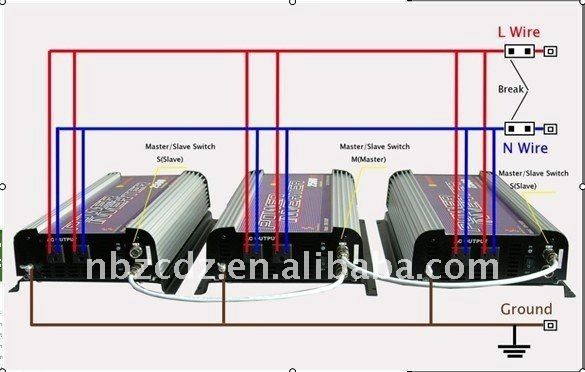 2500W solar stackable power inverter