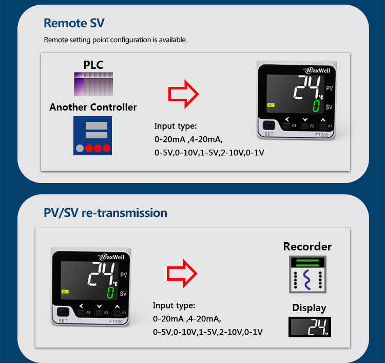 2018 all-new oem pid lcd display temperature controller