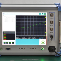 Digital Milliohm Resistance Meter Used For