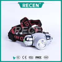 Led Rechargeable IP57 3w micro explosion proof head led light