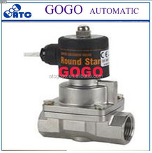 cast iron non-rising stem gate valve full port ball valve 3 piece wcb gas pressure reduction valve