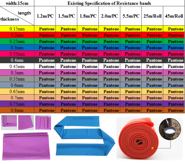 1.5m Durable Resistance bands For Yoga Exercise