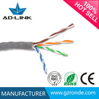 Good quality 24awg cat5e networking cable