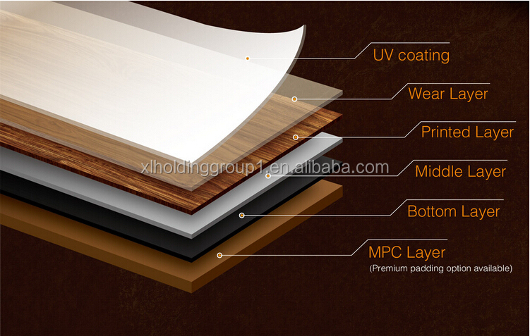 Waterproof pvc roll flooring manufacturer