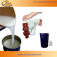 Best Priced Mold Making Liquid RTV Silicone Rubber, RTV SILICONE RUBBER