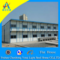 China high strength flat roof prefab house(CHYT-F3008)