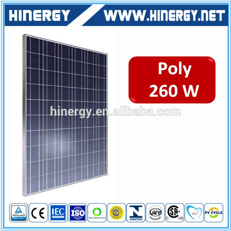 polycrystalline 260w small solar panels for toys wholesale 260w polycrystalline solar panel 255w 260w 265w 270w 280w solar panel