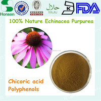 FDA HALAR health care products echinacea root extract