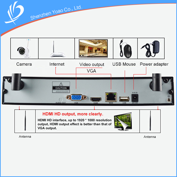 60-Degree View Angle Ip Wireless Cctv Camera System
