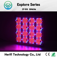 Hydroponics Full Spectrum Panel 1000W LED Grow Light