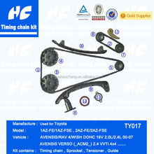 Timing kit used for Toyota Avensis car model