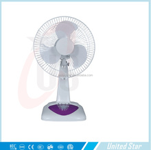 hot sell dc solar desk fan