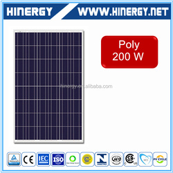 High Quality China 24V 200w Solar panels Cost