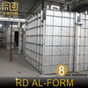 RD Construction Formwork Hardware sell to Australia hardware items used in construction