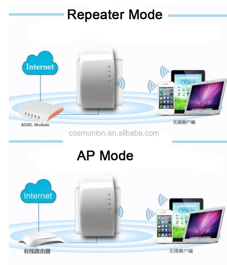 300Mbps Wireless Mini repeater wifi router support WPS