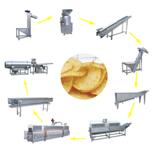 factory offering lays potato chips making machine price