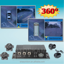 High Definition surround view camera system for bus