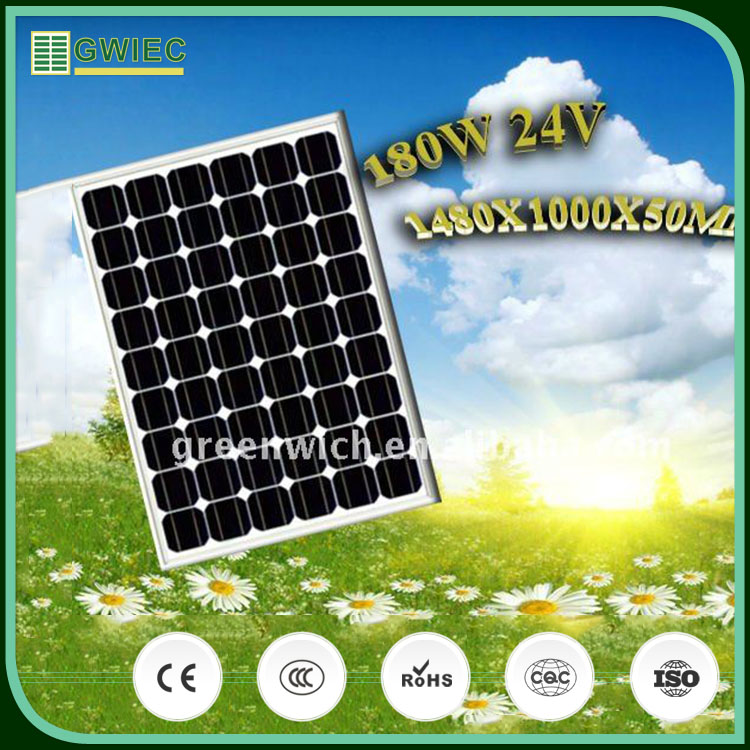 GWIEC Cheap Price Solar Photovoltaic Modules Solar Panel Manufacturers In China 180W
