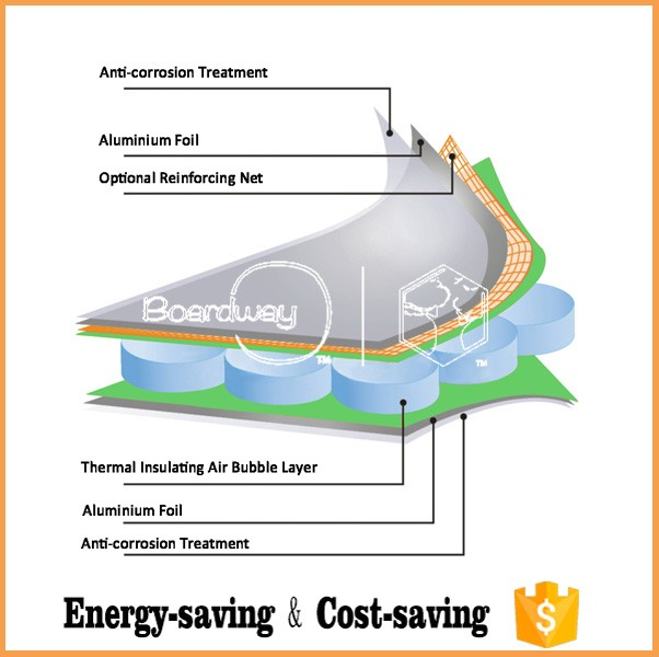 benifets of pe Answering the frequently asked question: what are the benefits if using pe insulated cables polyethylene is a hard and abrasion-resistant material, its toughness making it suitable for direct burial in the ground.