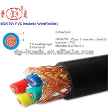 alibaba china copper wire screen 4G1.0MM2 Cu PVC cable
