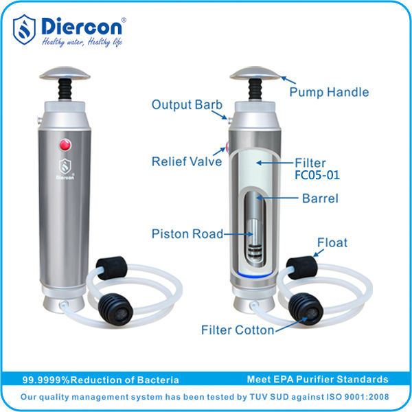 C-Newest Product Diercon Outdoor travel water microfilter filter Bottle Purifier BPA free 600ml Food grade plastic (KP01-03)