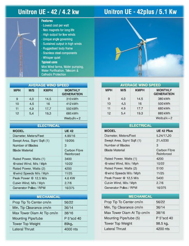 SMALL WIND TURBINES 4,2 KW & 5.2KW