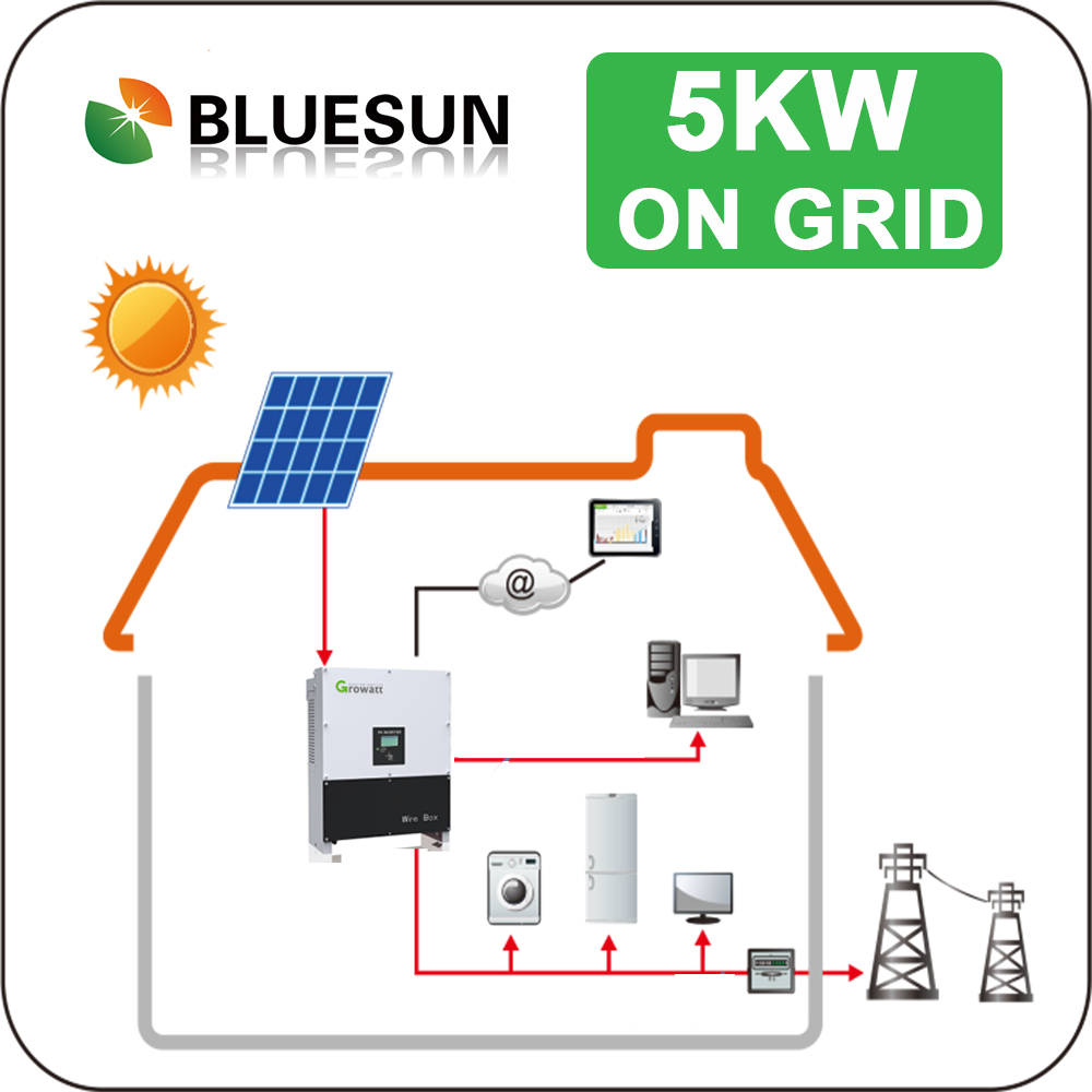 solar panels solar energy systems home 5kva including inverter Panels cable Rack etc