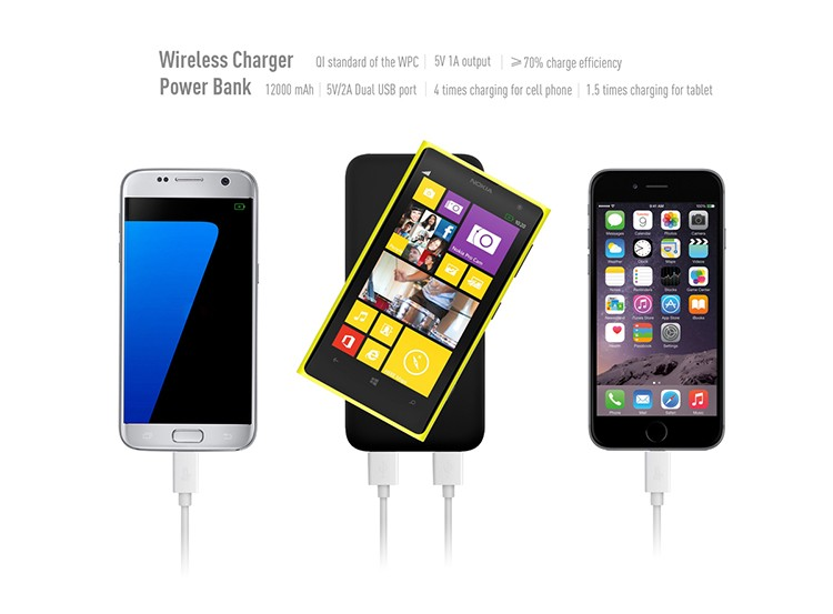 Output Over-Current Protect Li-ion polymer capacity 12000mAh smart power bank