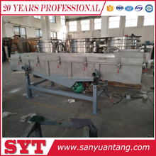 SYZ vibrating screen