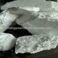 Kaolin China Clay for Paper Industry