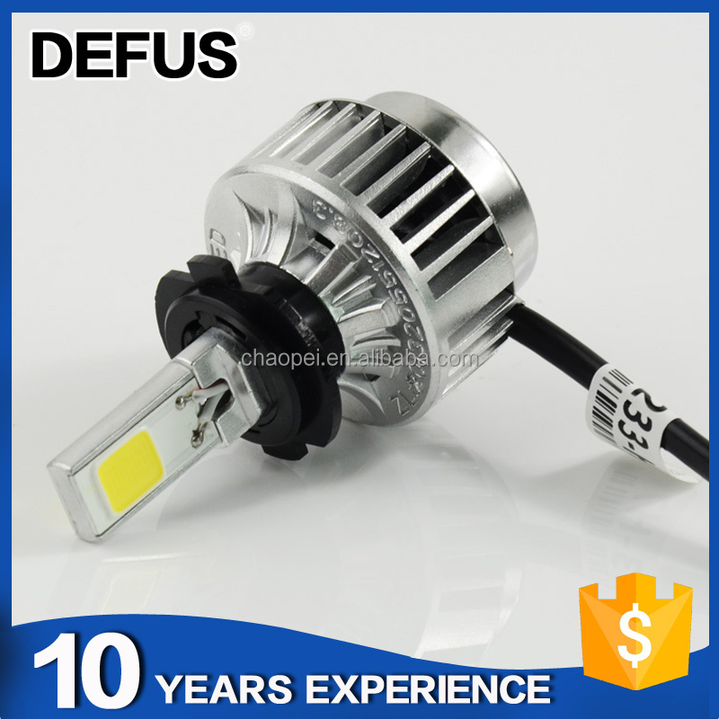 China wholesale auto parts high quality waterproof A233 H7 car led light headlight