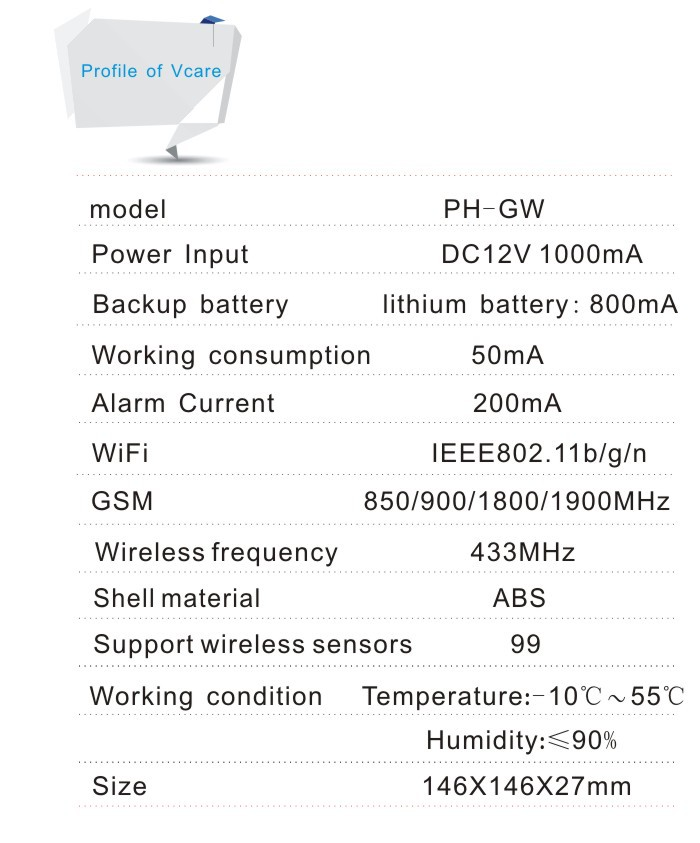 Newest model! GSM alarm with WIFI by Android&iOS App operation(PH-GW)
