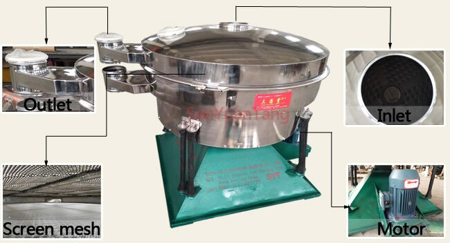 High precision cosmetic tumbler swing vibrating sieve screen