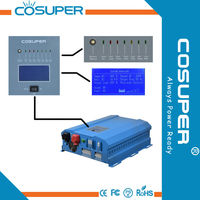 1000w solar panel inverter 1000w power inverter 12v dc 240v ac