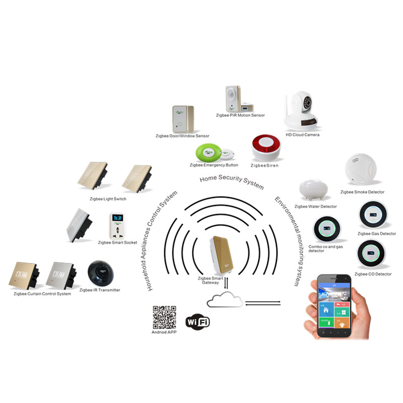 wireless home automation system using zigbee Model: hass 6000 hass 6000 is a completely wireless system centralized by a home automation gateway that equipped with both zigbee and wi-fi connectivity.